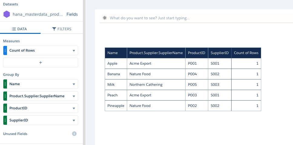 SAP HANA & Einstein Analytics - Salesforce-Trailblazer